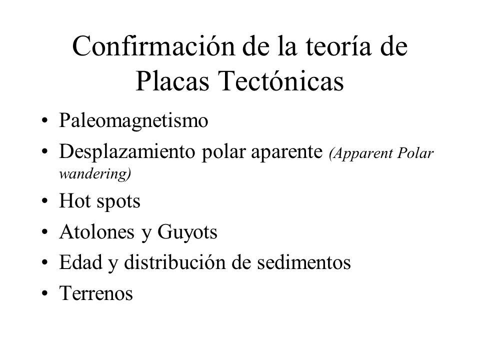 Confirmación de la teoría de Placas Tectónicas Paleomagnetismo Desplazamiento polar aparente (Apparent Polar wandering) Hot spots Atolones y Guyots Ed