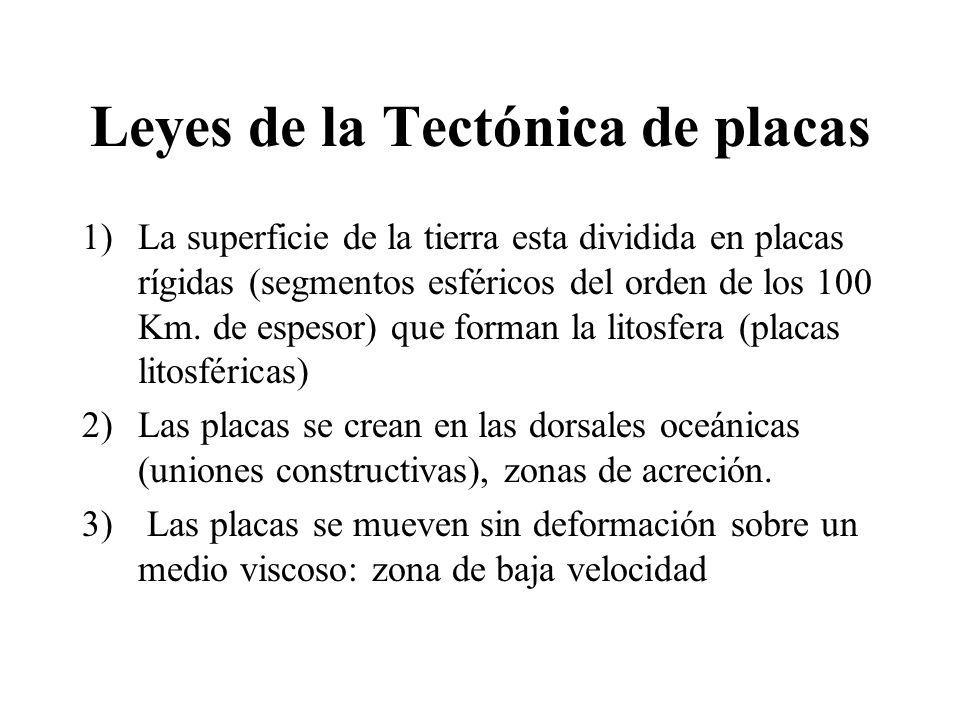 Leyes de la Tectónica de placas 1)La superficie de la tierra esta dividida en placas rígidas (segmentos esféricos del orden de los 100 Km. de espesor)