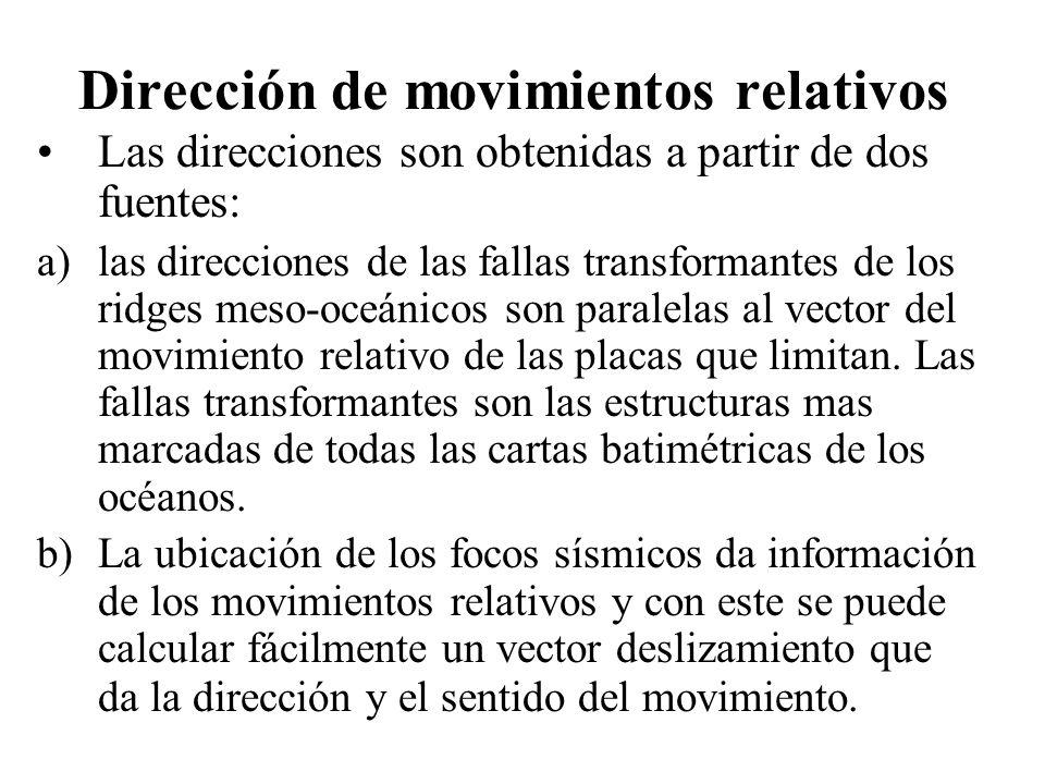 Dirección de movimientos relativos Las direcciones son obtenidas a partir de dos fuentes: a)las direcciones de las fallas transformantes de los ridges