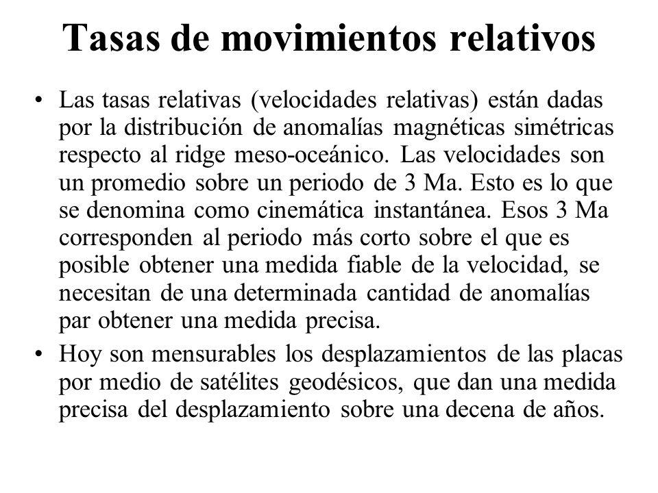 Tasas de movimientos relativos Las tasas relativas (velocidades relativas) están dadas por la distribución de anomalías magnéticas simétricas respecto