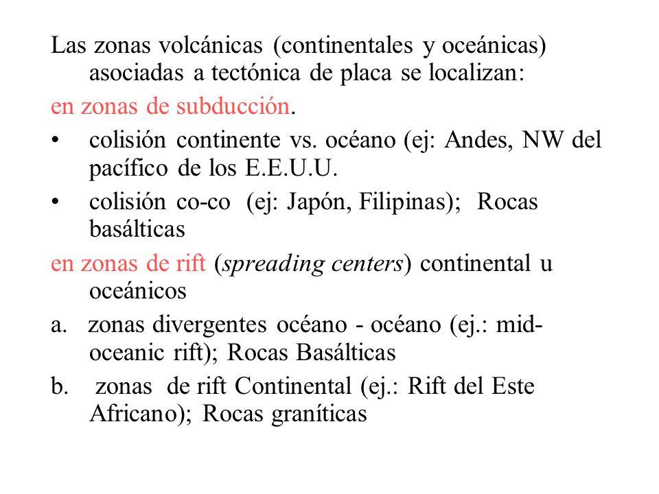 Las zonas volcánicas (continentales y oceánicas) asociadas a tectónica de placa se localizan: en zonas de subducción. colisión continente vs. océano (