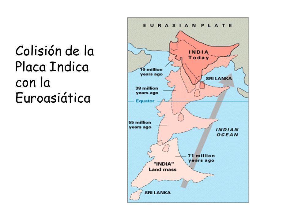 Colisión de la Placa Indica con la Euroasiática