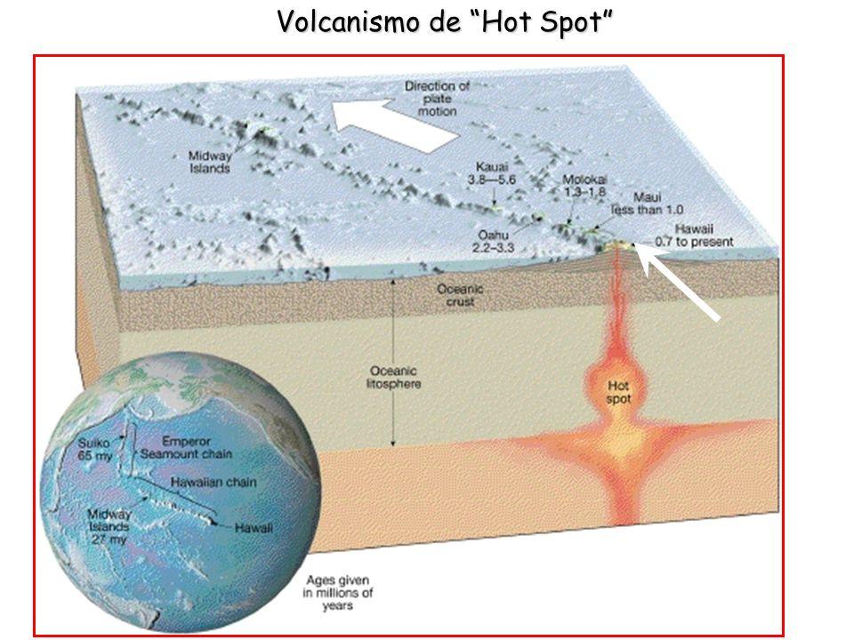 Volcanismo de Hot Spot