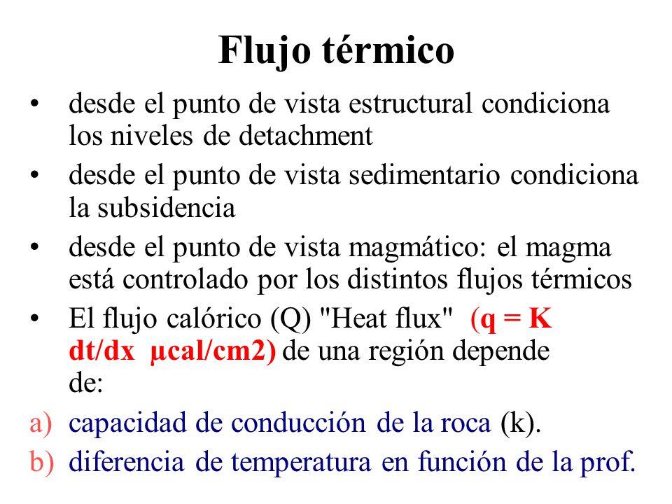 Flujo térmico desde el punto de vista estructural condiciona los niveles de detachment desde el punto de vista sedimentario condiciona la subsidencia
