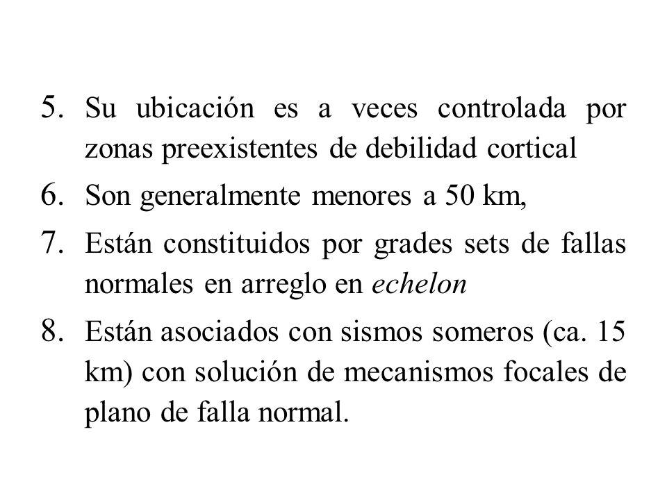 5. Su ubicación es a veces controlada por zonas preexistentes de debilidad cortical 6. Son generalmente menores a 50 km, 7. Están constituidos por gra