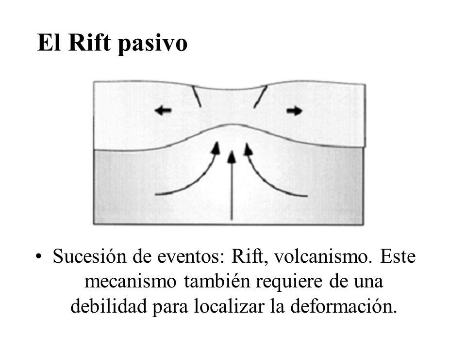 El Rift pasivo Sucesión de eventos: Rift, volcanismo. Este mecanismo también requiere de una debilidad para localizar la deformación.