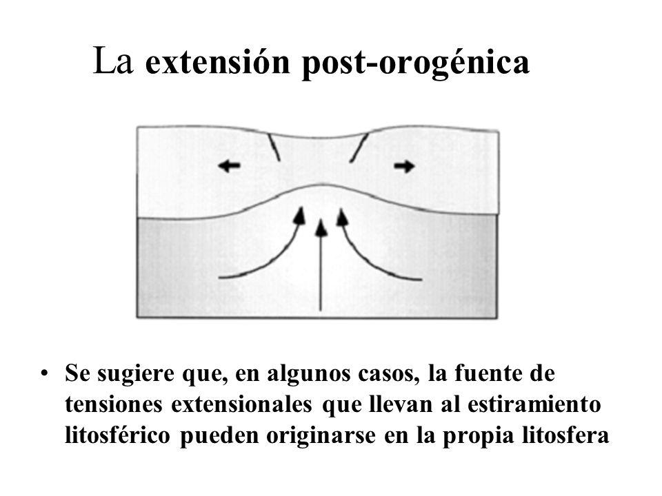 La extensión post-orogénica Se sugiere que, en algunos casos, la fuente de tensiones extensionales que llevan al estiramiento litosférico pueden origi