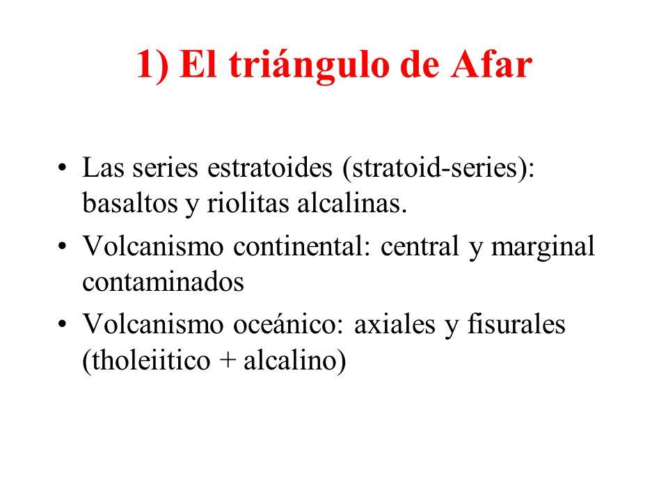 1) El triángulo de Afar Las series estratoides (stratoid-series): basaltos y riolitas alcalinas. Volcanismo continental: central y marginal contaminad