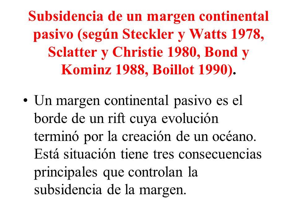Subsidencia de un margen continental pasivo (según Steckler y Watts 1978, Sclatter y Christie 1980, Bond y Kominz 1988, Boillot 1990). Un margen conti