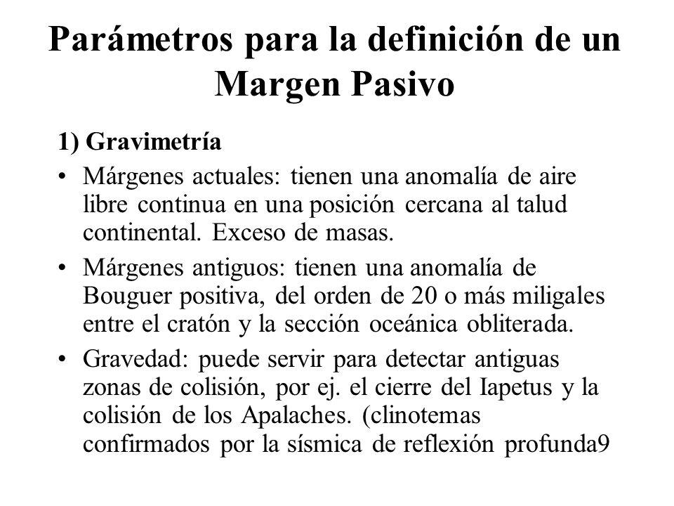 Parámetros para la definición de un Margen Pasivo 1) Gravimetría Márgenes actuales: tienen una anomalía de aire libre continua en una posición cercana