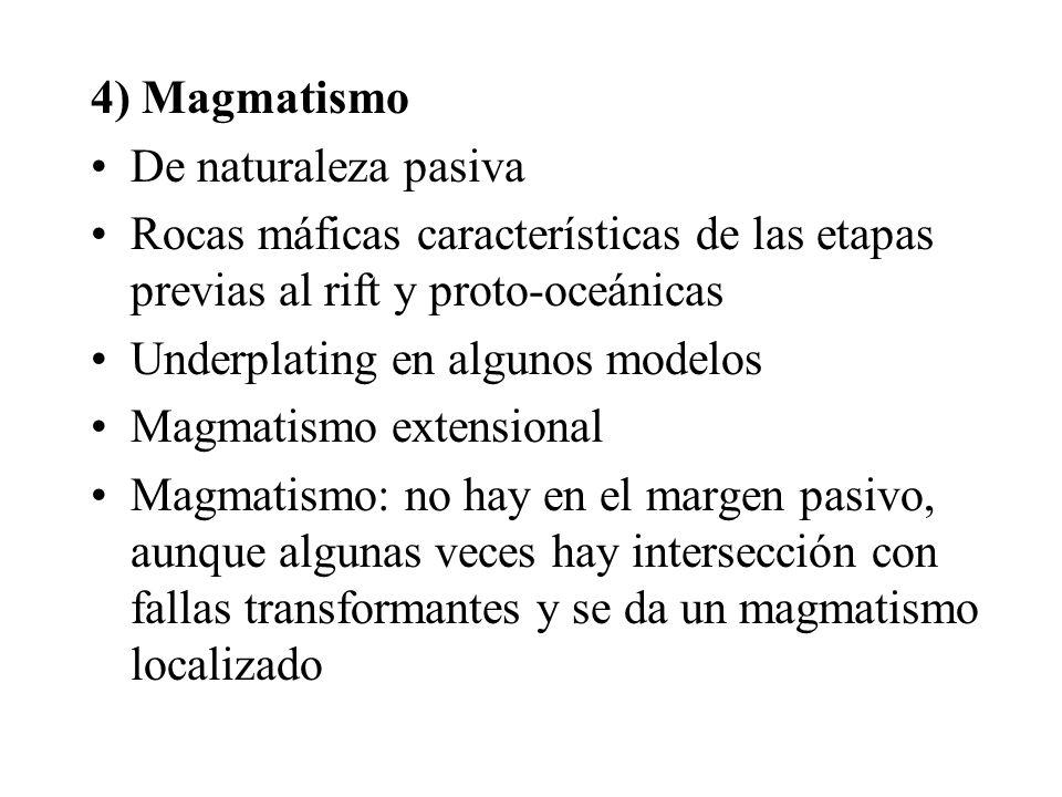 4) Magmatismo De naturaleza pasiva Rocas máficas características de las etapas previas al rift y proto-oceánicas Underplating en algunos modelos Magma