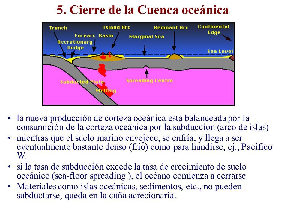 5. Cierre de la Cuenca oceánica la nueva producción de corteza oceánica esta balanceada por la consumición de la corteza oceánica por la subducción (a