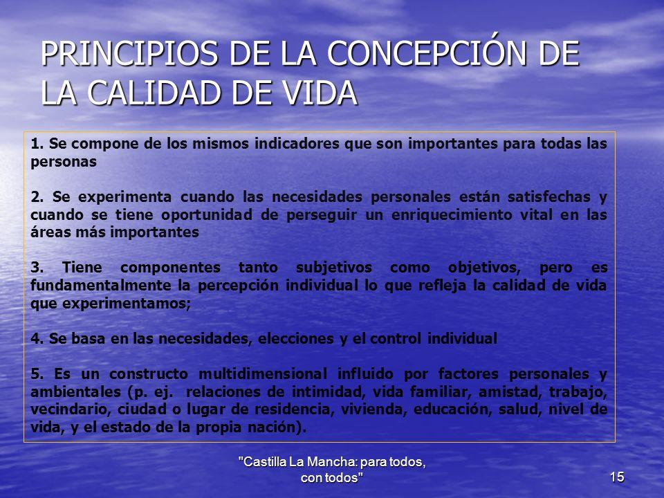 PRINCIPIOS DE LA CONCEPCIÓN DE LA CALIDAD DE VIDA 1.