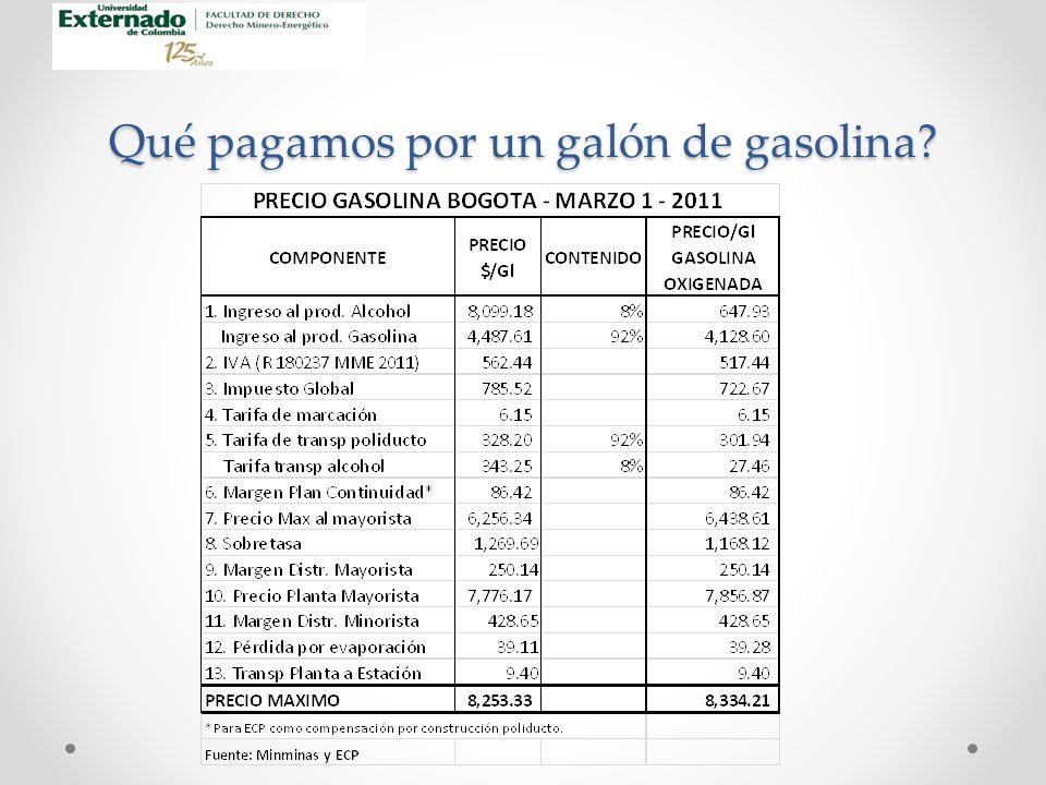 Qué pagamos por un galón de gasolina