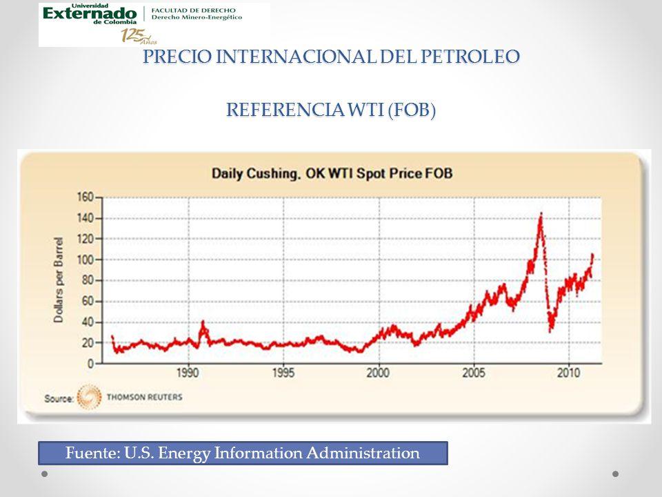 PRECIO INTERNACIONAL DEL PETROLEO REFERENCIA WTI (FOB) Fuente: U.S.
