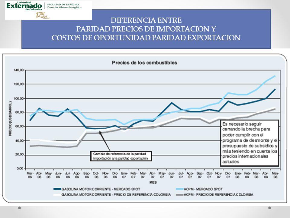DIFERENCIA ENTRE PARIDAD PRECIOS DE IMPORTACION Y COSTOS DE OPORTUNIDAD PARIDAD EXPORTACION