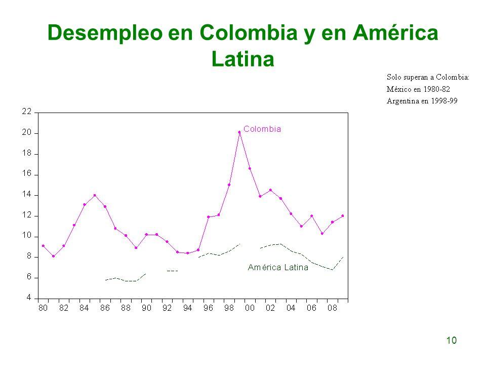 Desempleo en Colombia y en América Latina 10