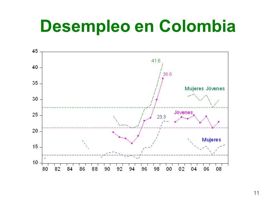 Desempleo en Colombia 11