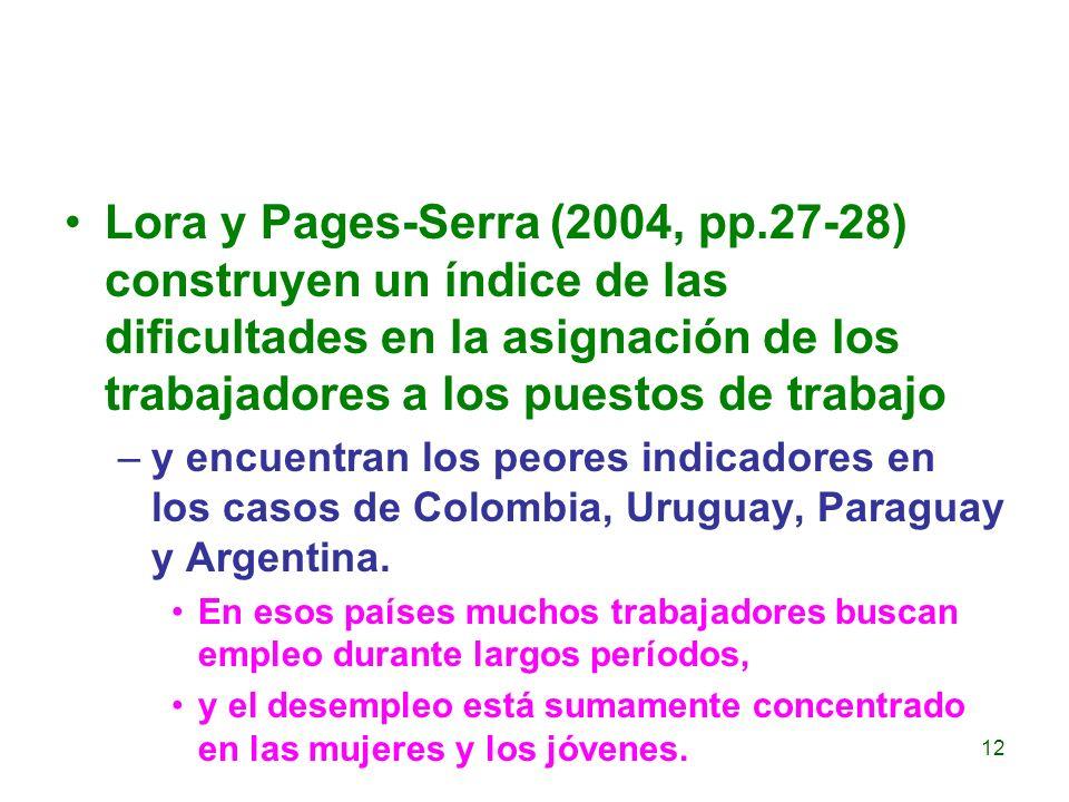 Lora y Pages-Serra (2004, pp.27-28) construyen un índice de las dificultades en la asignación de los trabajadores a los puestos de trabajo –y encuentr