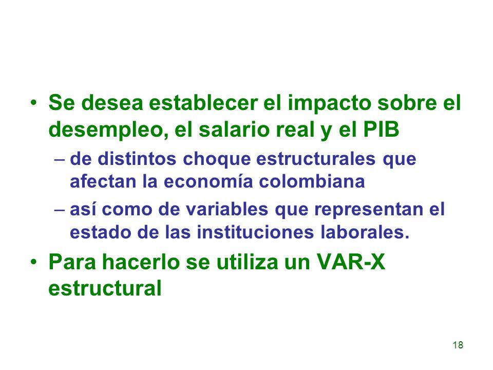 Se desea establecer el impacto sobre el desempleo, el salario real y el PIB –de distintos choque estructurales que afectan la economía colombiana –así
