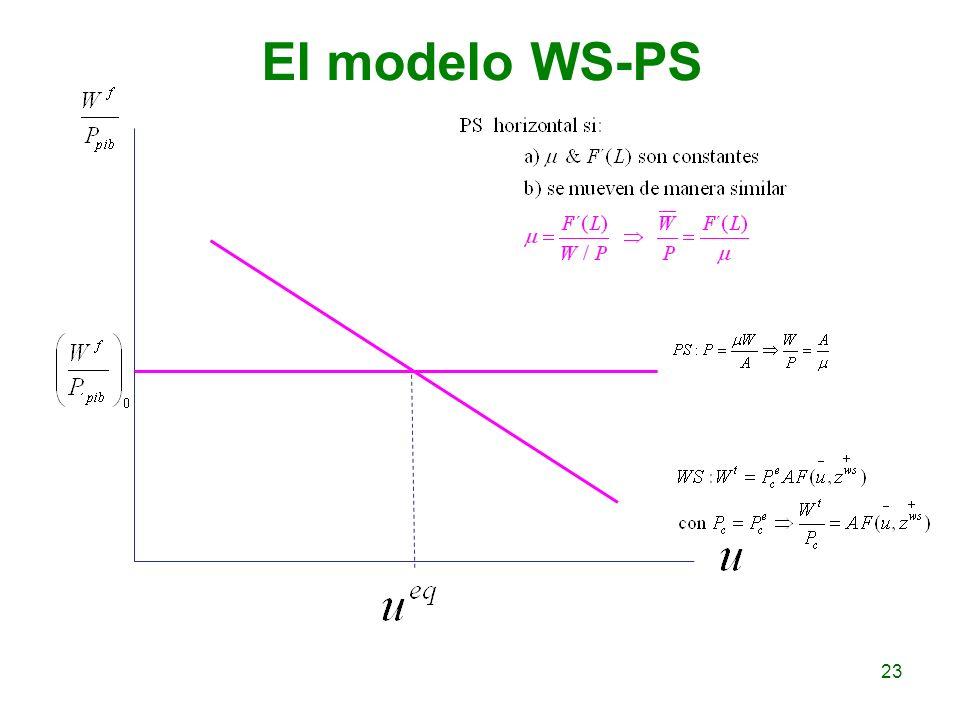 El modelo WS-PS 23