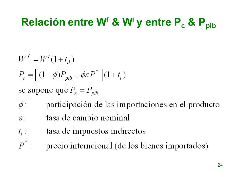 Relación entre W f & W t y entre P c & P pib 24