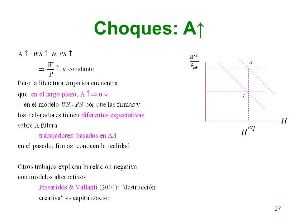 Choques: A 27