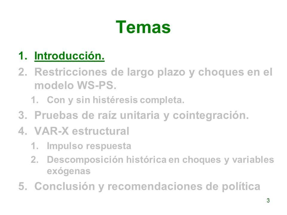 Temas 1.Introducción. 2.Restricciones de largo plazo y choques en el modelo WS-PS. 1.Con y sin histéresis completa. 3.Pruebas de raíz unitaria y coint