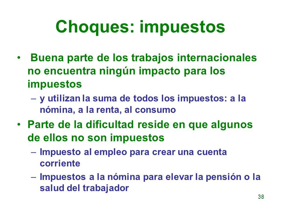Choques: impuestos Buena parte de los trabajos internacionales no encuentra ningún impacto para los impuestos –y utilizan la suma de todos los impuest