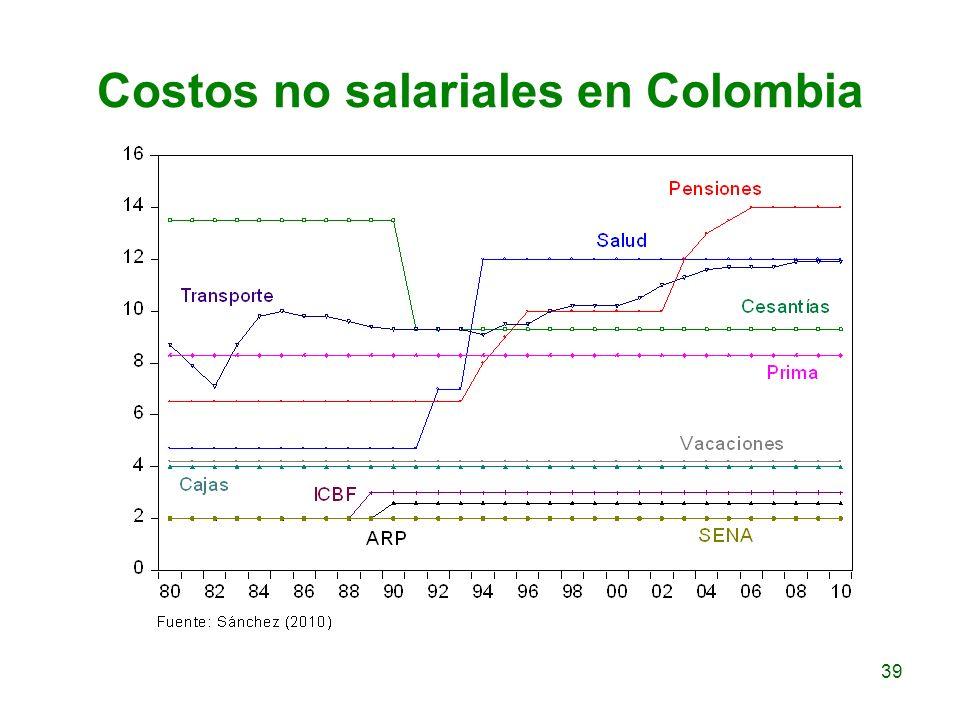 Costos no salariales en Colombia 39