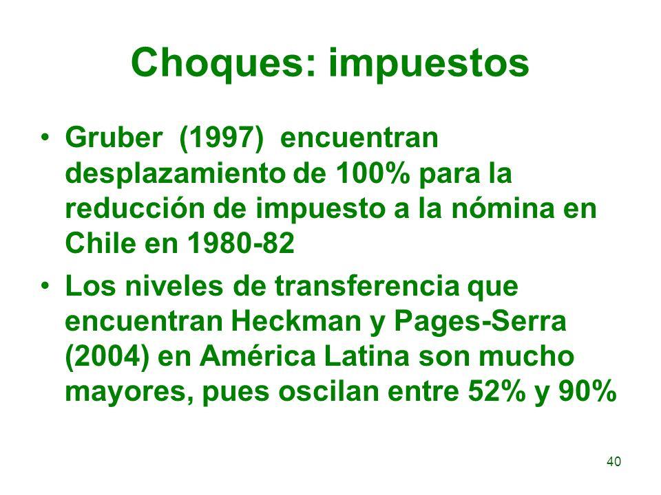 Choques: impuestos Gruber (1997) encuentran desplazamiento de 100% para la reducción de impuesto a la nómina en Chile en 1980-82 Los niveles de transf