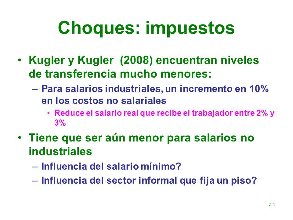 Choques: impuestos Kugler y Kugler (2008) encuentran niveles de transferencia mucho menores: –Para salarios industriales, un incremento en 10% en los