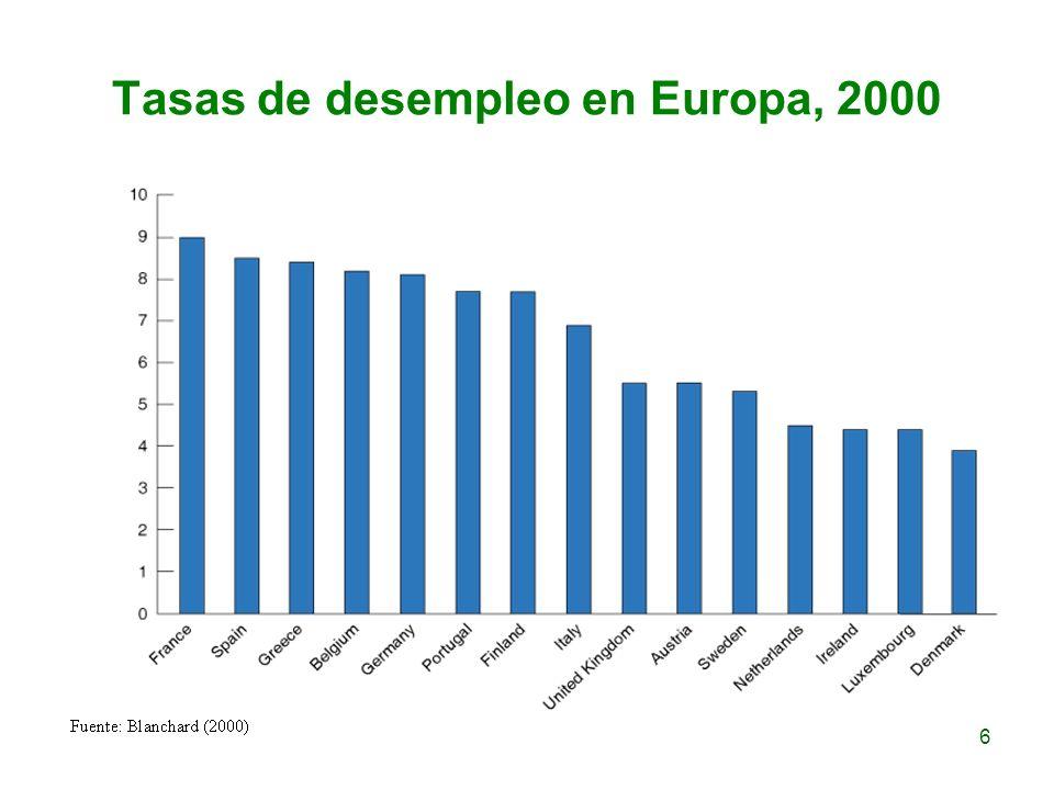Tasas de desempleo en Europa, 2000 6