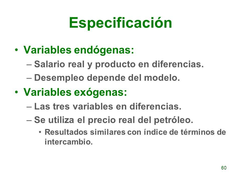 Especificación Variables endógenas: –Salario real y producto en diferencias. –Desempleo depende del modelo. Variables exógenas: –Las tres variables en
