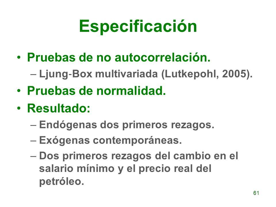 Especificación Pruebas de no autocorrelación. –Ljung Box multivariada (Lutkepohl, 2005). Pruebas de normalidad. Resultado: –Endógenas dos primeros rez