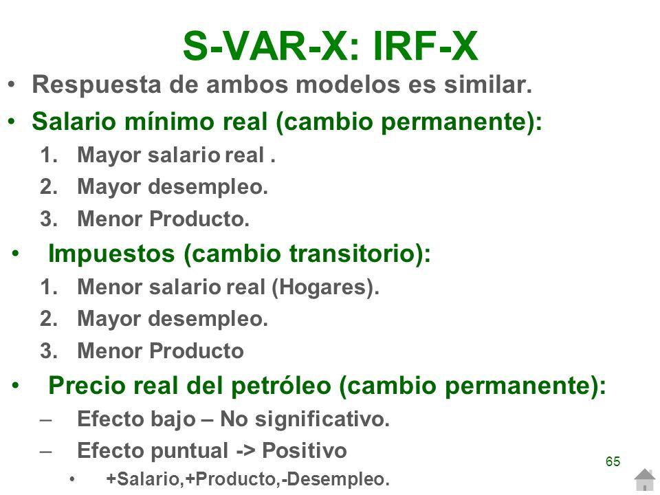 S-VAR-X: IRF-X Respuesta de ambos modelos es similar. Salario mínimo real (cambio permanente): 1.Mayor salario real. 2.Mayor desempleo. 3.Menor Produc