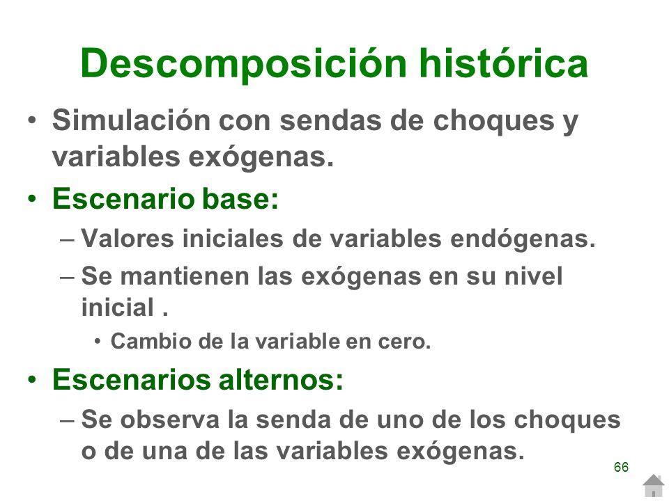 Descomposición histórica Simulación con sendas de choques y variables exógenas. Escenario base: –Valores iniciales de variables endógenas. –Se mantien