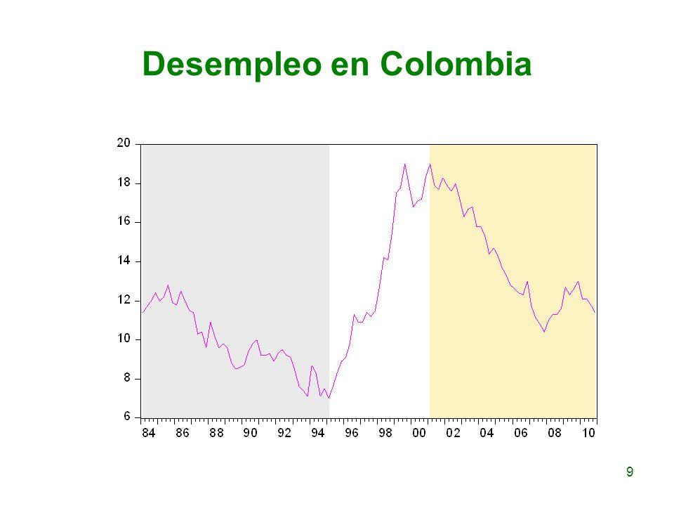 Desempleo en Colombia 9
