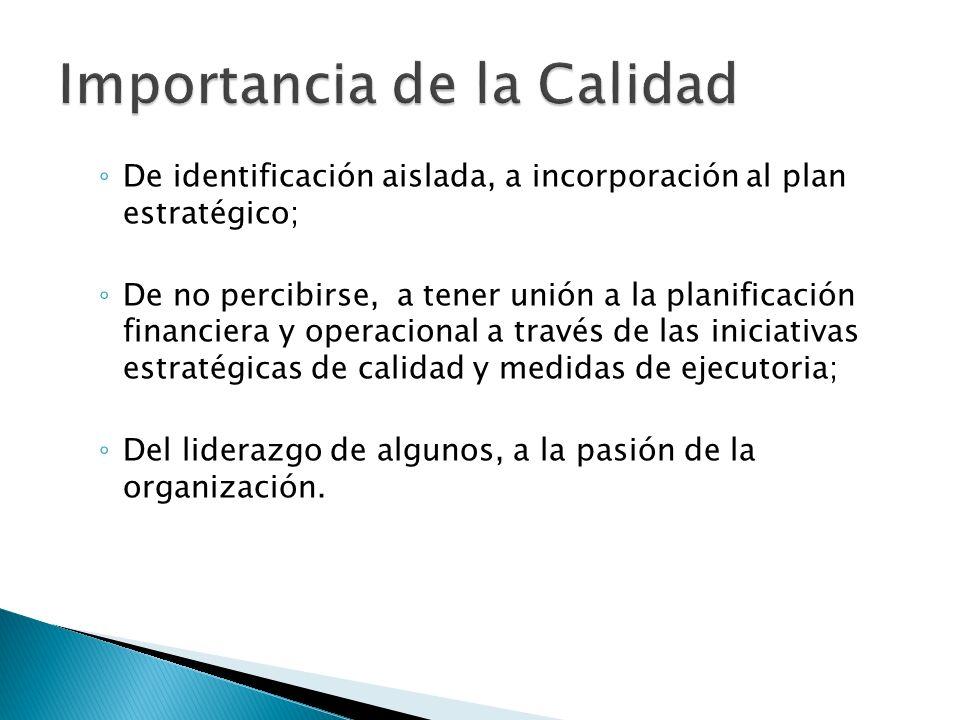 De identificación aislada, a incorporación al plan estratégico; De no percibirse, a tener unión a la planificación financiera y operacional a través d