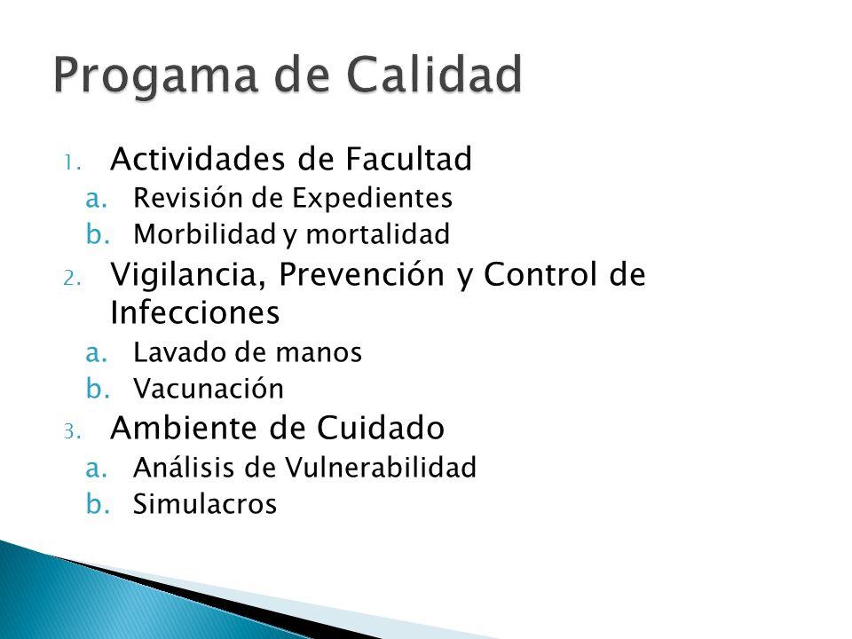 1. Actividades de Facultad a.Revisión de Expedientes b.Morbilidad y mortalidad 2. Vigilancia, Prevención y Control de Infecciones a.Lavado de manos b.