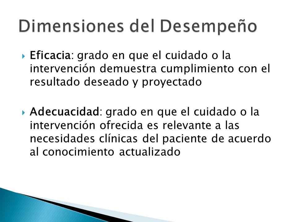 Eficacia: grado en que el cuidado o la intervención demuestra cumplimiento con el resultado deseado y proyectado Adecuacidad: grado en que el cuidado