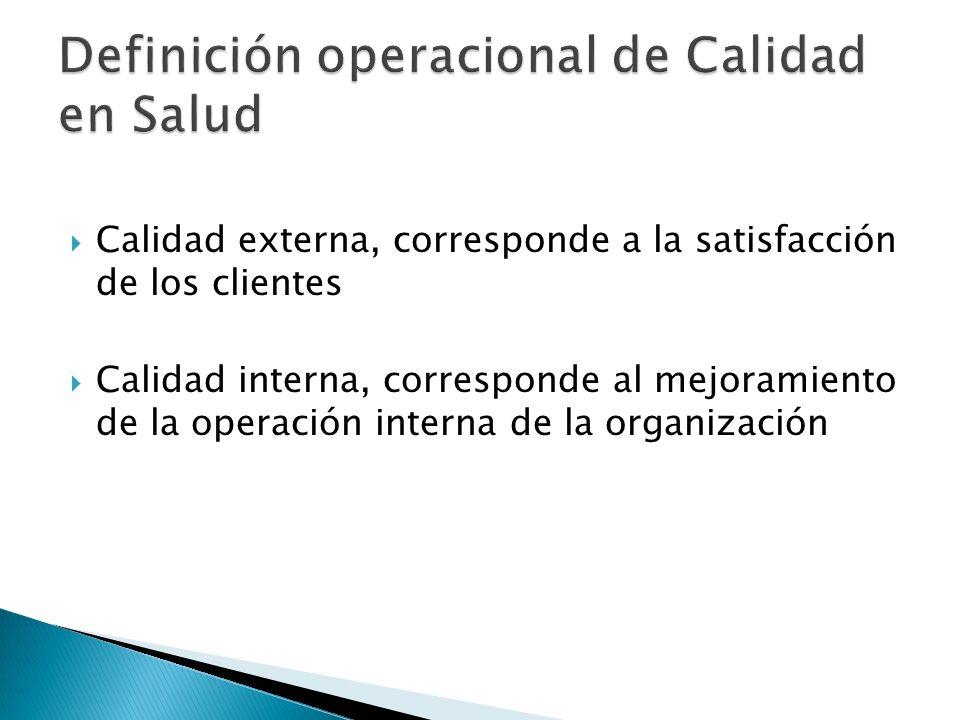 Calidad externa, corresponde a la satisfacción de los clientes Calidad interna, corresponde al mejoramiento de la operación interna de la organización