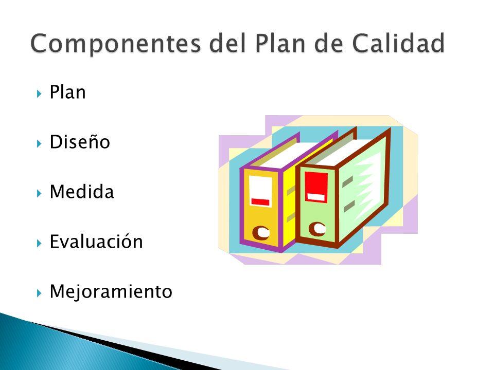Plan Diseño Medida Evaluación Mejoramiento