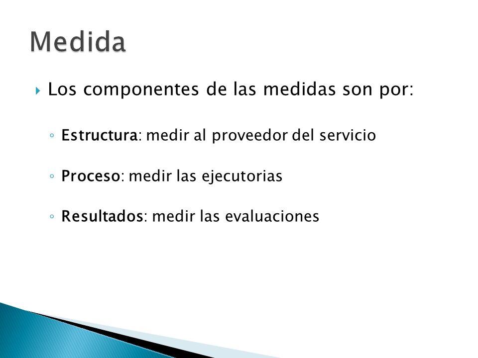 Los componentes de las medidas son por: Estructura: medir al proveedor del servicio Proceso: medir las ejecutorias Resultados: medir las evaluaciones
