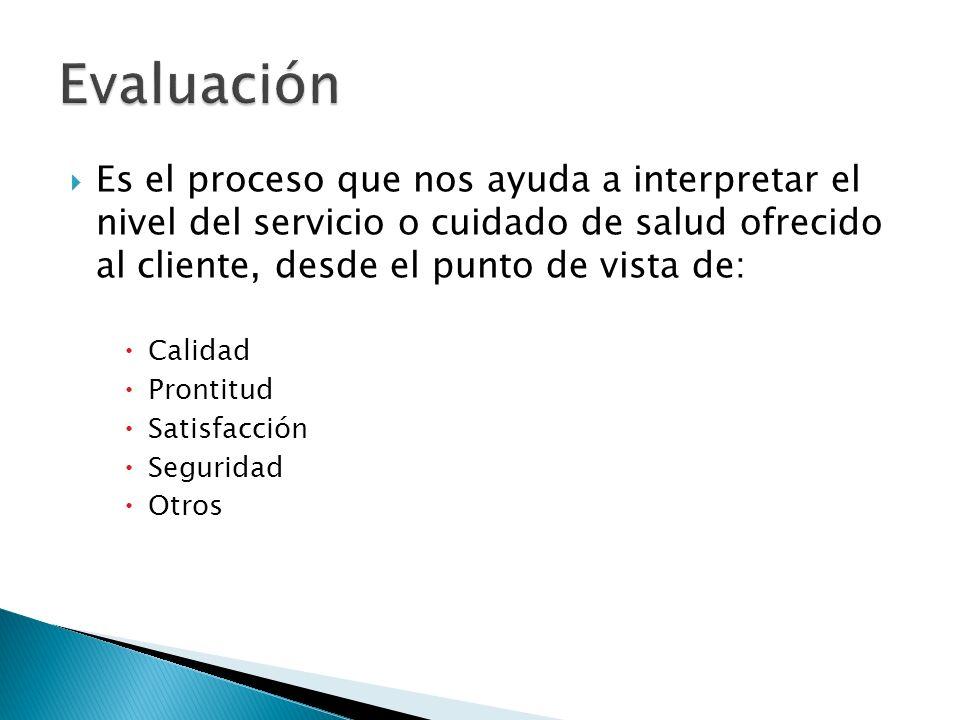 Es el proceso que nos ayuda a interpretar el nivel del servicio o cuidado de salud ofrecido al cliente, desde el punto de vista de: Calidad Prontitud