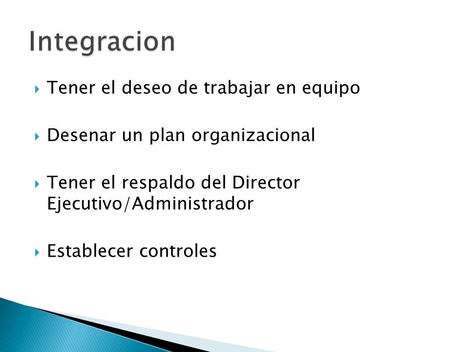 Tener el deseo de trabajar en equipo Desenar un plan organizacional Tener el respaldo del Director Ejecutivo/Administrador Establecer controles