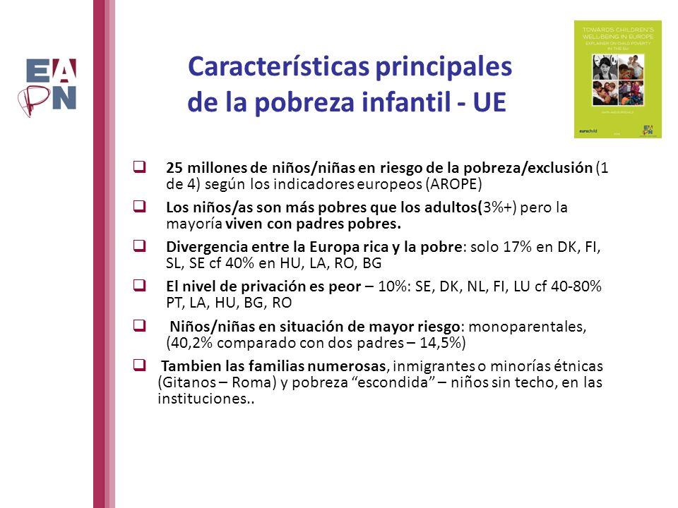Características principales de la pobreza infantil - UE 25 millones de niños/niñas en riesgo de la pobreza/exclusión (1 de 4) según los indicadores europeos (AROPE) Los niños/as son más pobres que los adultos(3%+) pero la mayoría viven con padres pobres.