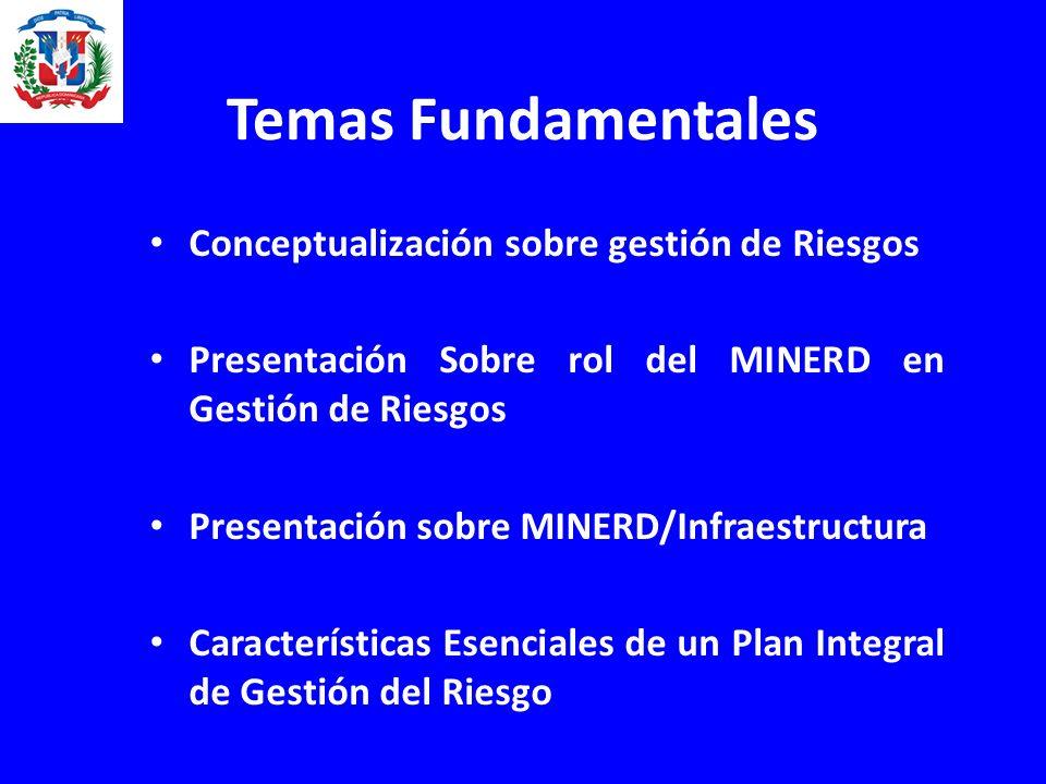 Temas Fundamentales Conceptualización sobre gestión de Riesgos Presentación Sobre rol del MINERD en Gestión de Riesgos Presentación sobre MINERD/Infraestructura Características Esenciales de un Plan Integral de Gestión del Riesgo