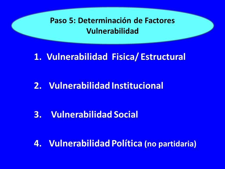 Paso 5: Determinación de Factores Vulnerabilidad 1.Vulnerabilidad Fisica/ Estructural 2.