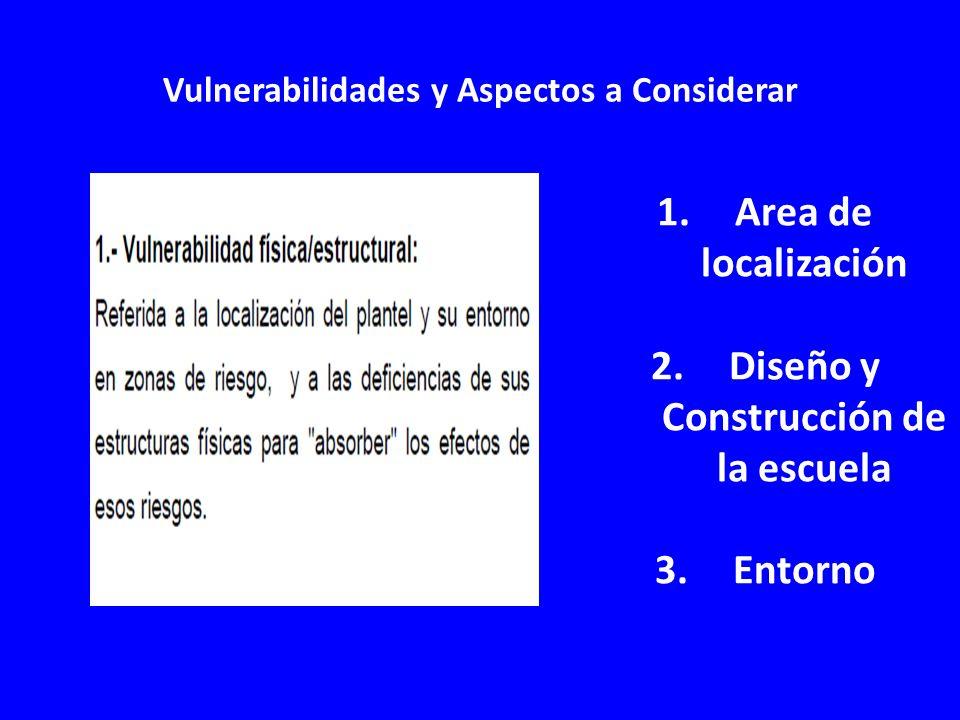 Vulnerabilidades y Aspectos a Considerar 1.Area de localización 2.Diseño y Construcción de la escuela 3.Entorno